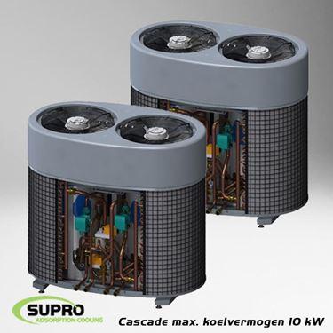 Afbeeldingen van SolabChiller 10 kW