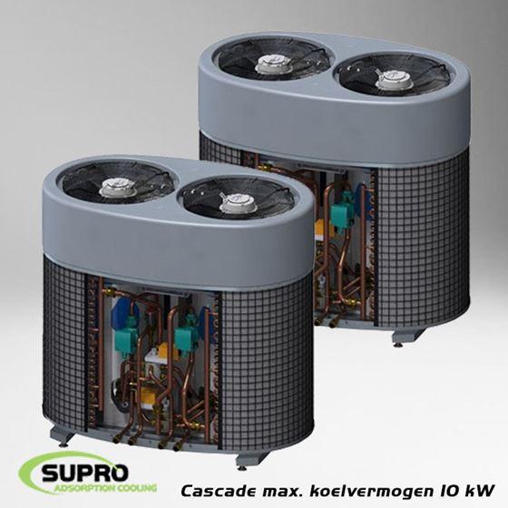 Afbeelding van SolabChiller 10 kW